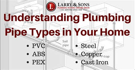 Types Of Plumbing Pipes Materials by Choosing The Right Plumbing Pipe For The Project Pipe Types