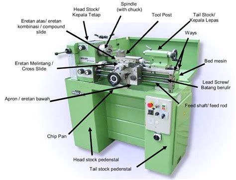 Gambar Dan Mesin Bor Duduk bagian bagian mesin bubut kumpulan materi materi