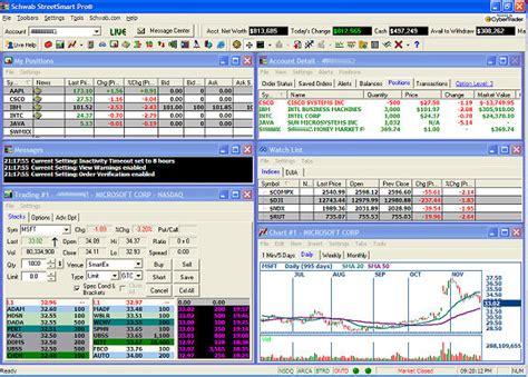 pattern day trader charles schwab options margin requirements schwab work in the internet ru