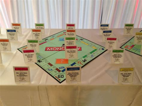 monopoly themed events monopoly theme place cards our exceptional events