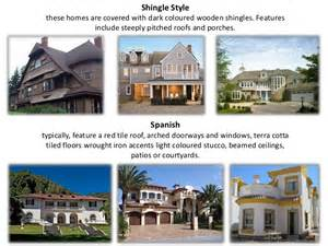 names of house styles types of house