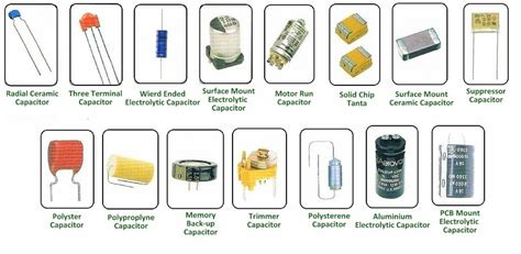 what are the type of capacitors sudheer gupta s electrical engineering eeweb community