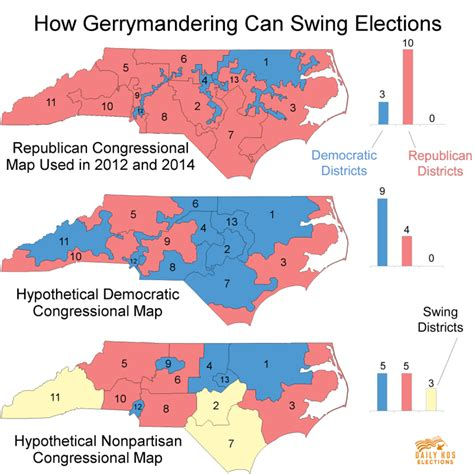 texas redistricting map these three maps show just how effectively gerrymandering can swing election outcomes