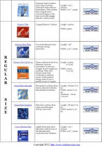 Free condom size chart 1 pdf 7 page s page 2
