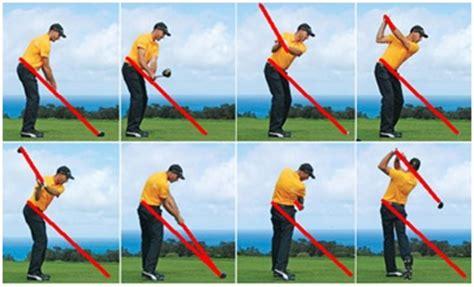 model golf swing golfswing modellen