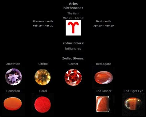 aries birthstone color aries birthstone related keywords aries birthstone
