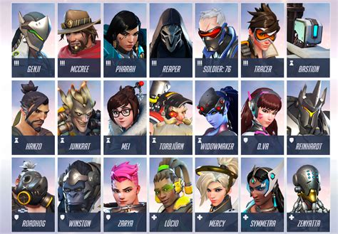 Top Ten List Of Characters You Should Idolise by 15 Things You Should Before Overwatch
