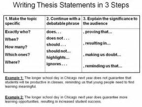 Easy Thesis Statement Examples 3 Step Thesis Statement For School Pinterest