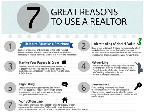 7 great reasons to use a realtor
