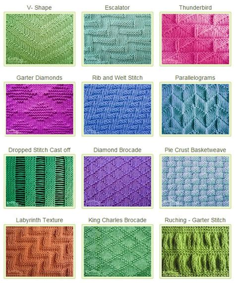 Knit Purl Stitch Patterns Knitting Stitch Patterns