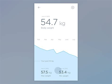 ux design font sizes the art of minimalism in mobile app ui design ux planet