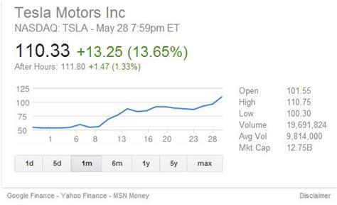 Tesla Stock Valuation Tesla Stock Hits Record Value Again The Green Optimistic