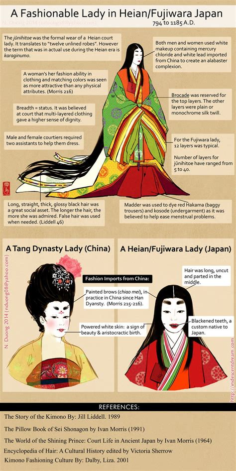 history of hair china mildly interesting
