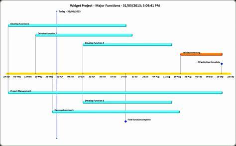 project plan template excel gantt project plan gantt chart excel template azwtl best of 10