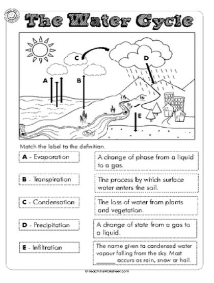 The Water Cycle Worksheet Pdf by Images Of Water Cycle Water Cycle Worksheet Middle For