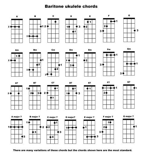 ukulele chord diagrams http andrewkitakis files 2011 04 baritone
