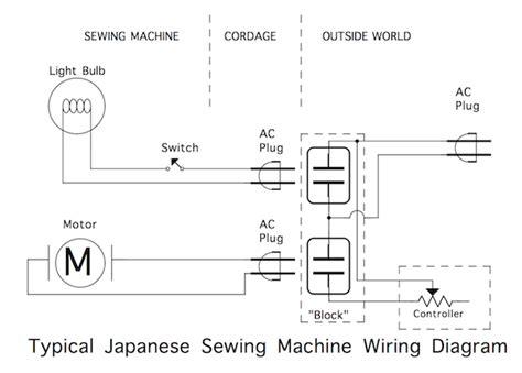 dc shunt motor wiring diagram get free image about