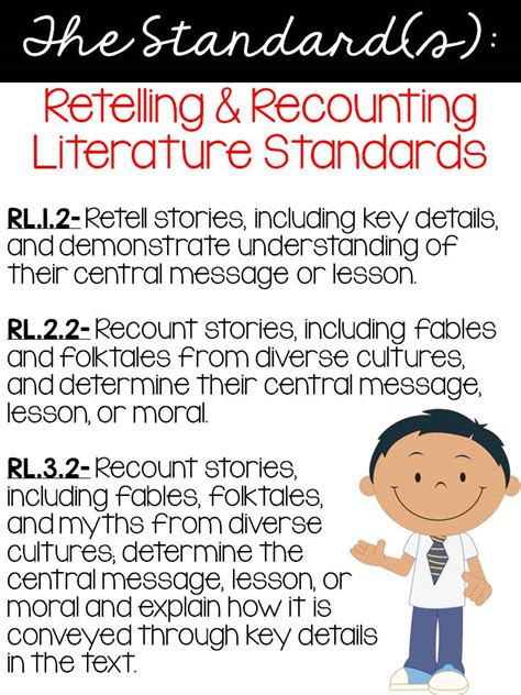 Recount Exle by Retell Worksheet Grade Worksheets For All