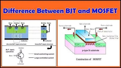 strain engineered mosfets books difference between bjt and mosfet electrical engineering