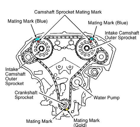 nissan maxima timing chain