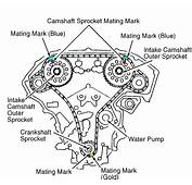 SOLVED I Need A Timing Chain Diagram For 2001 Nissan  Fixya