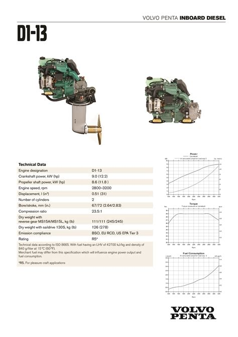 how to winterize a volvo penta boat motor winterize volvo penta 2018 volvo reviews
