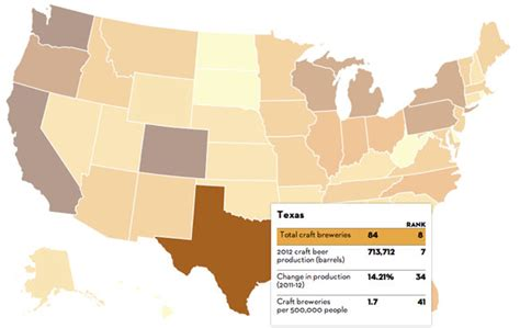 breweries in texas map karbach southern among nation s fastest growing crafts tx