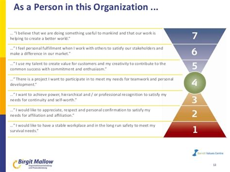 quality controlled personal fulfillment through professional organization books agile munich using values for agile transformation