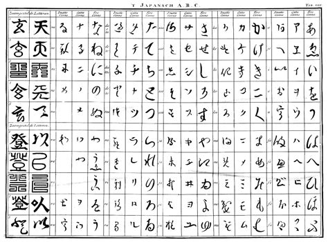 Printable Japanese Letters | japanese alphabet new calendar template site