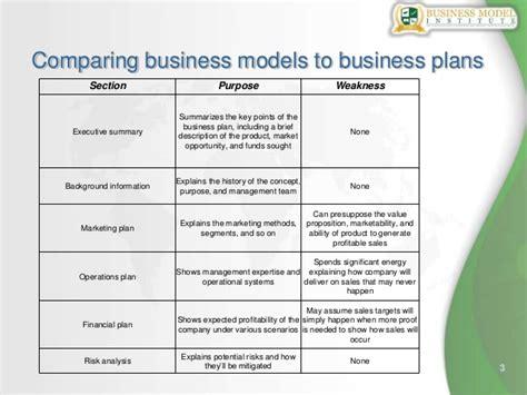 business plan template forbes model business plans durdgereport886 web fc2