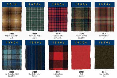 Wool Pendleton pendleton mens pendleton woolen mills