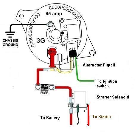 installing hd alternator in 95 f350/460 ford truck