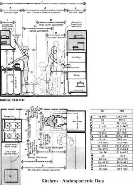ergonomics interior design northern architecture
