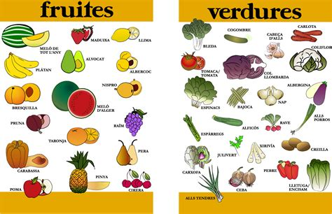 imagenes vegetales en ingles frutas y verduras en ingl 233 s con dibujos imagui
