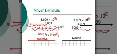 polarized capacitor notation resistor standard notation 28 images operations with scientific notation multi digit