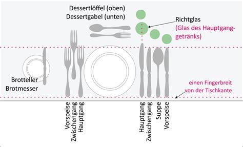 Besteck Richtig Anordnen by Der Dinner Knigge Tischlein Deck Dich So Kann