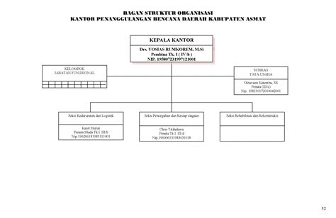 yamaha 2004 fz 6 parts diagram electrical schematic