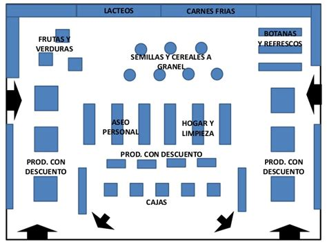 Jewelry Shop Floor Plan by Layout Autoservicio Nse E