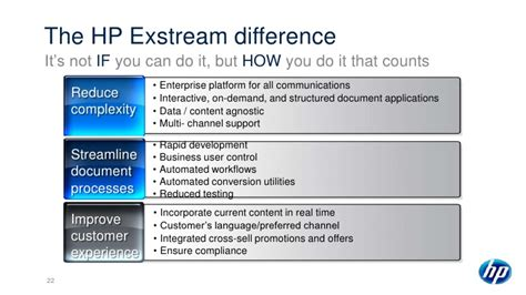 Hp Exstream Documentation by Hp Document 6apr2012