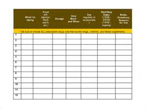 daily medication schedule template pin daily medication schedule detailed form on