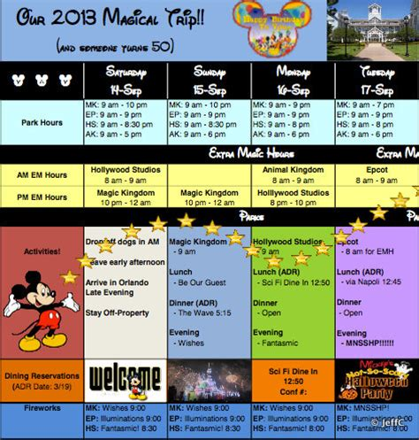 best photos of disney itinerary spreadsheet disney world