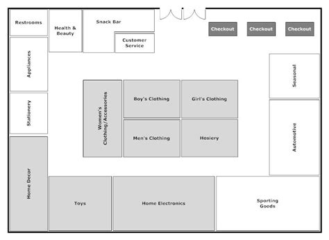 retail shop floor plan retail shop floor plan google search retail design