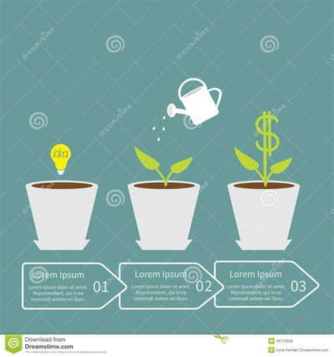 a to a dollar growing the family business coins add up books idea bulb seed watering can dollar plant in pot stock
