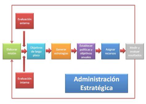 conceptos de administracion estrategica by manuel ricardo cuadro de valores unitarios oficiales de edificaciones