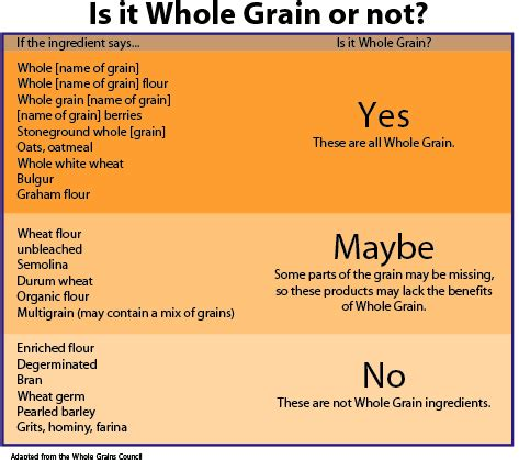 5 whole grain foods six weeks to a healthy diet week 5 whole grains band