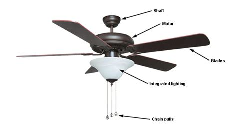 parts of a ceiling fan ceiling fans buyer s guides rona rona