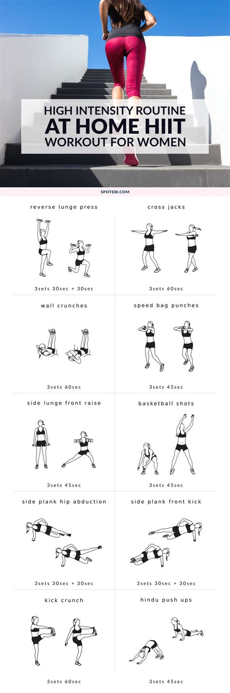 at home high intensity routine