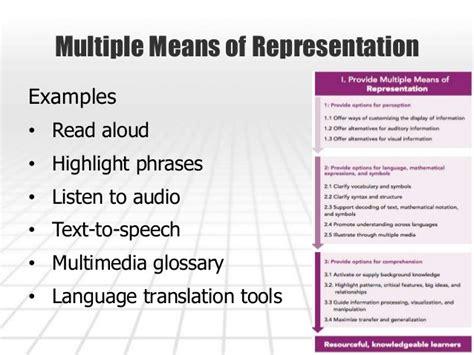 design representation meaning universal design for learning udl overview