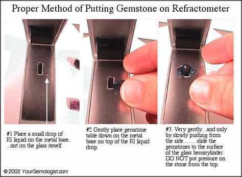 refractometer and gem identification