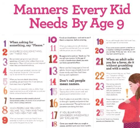 8 Basic Manners To Teach Your Child And How by Basic Manners From Parents Magazine Sons Daughters